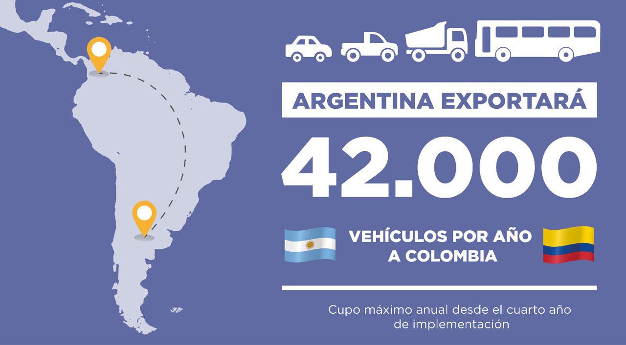 Argentina exportará a Colombia