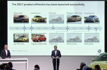 Los nuevos VW para 2017, incluidos los Polo y Virtus