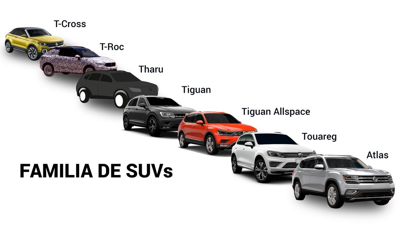 Familia de SUVs de Volkswagen