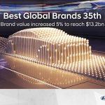 Hyundai se mantiene como una de las marcas más valiosas