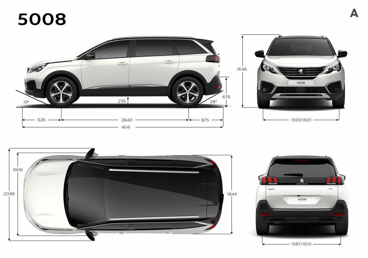 Dimensiones Nuevo Peugeot 5008