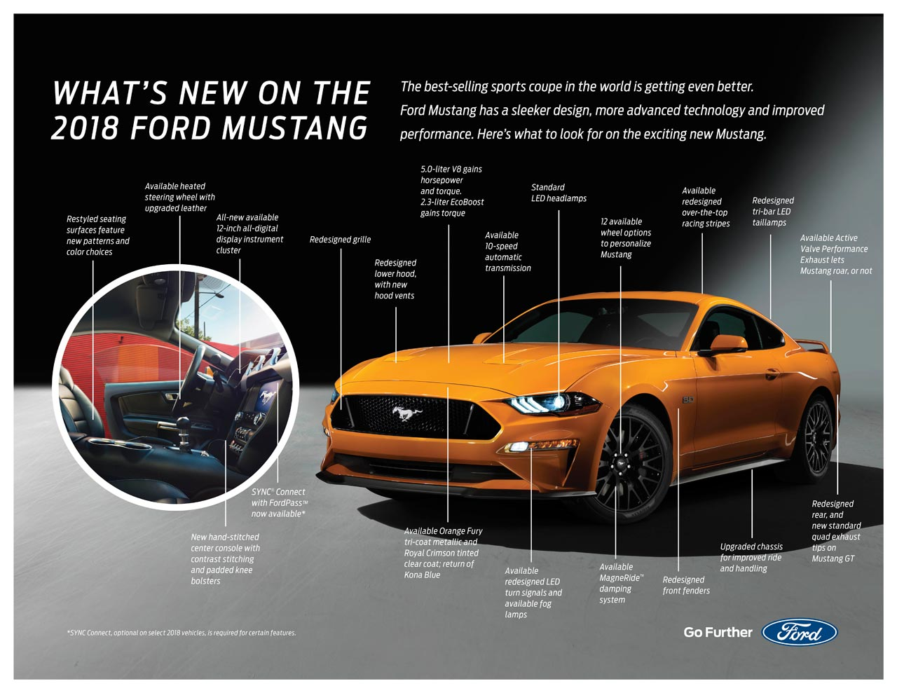 Cambios Nuevo Ford Mustang