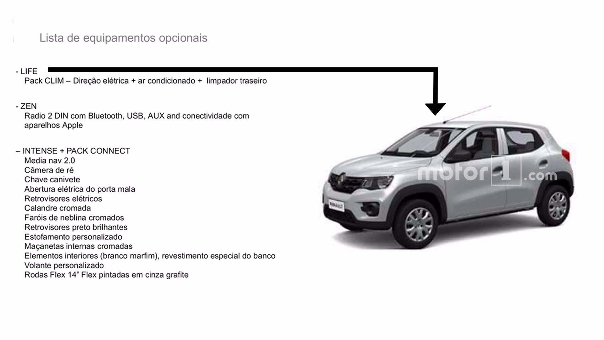 Opcionales Equipamiento Renault Kwid