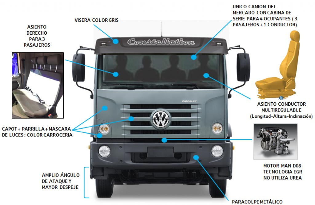 Volkswagen Robust