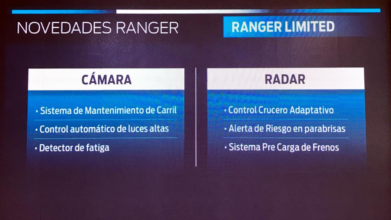 Novedades Ford Ranger Limited 2019