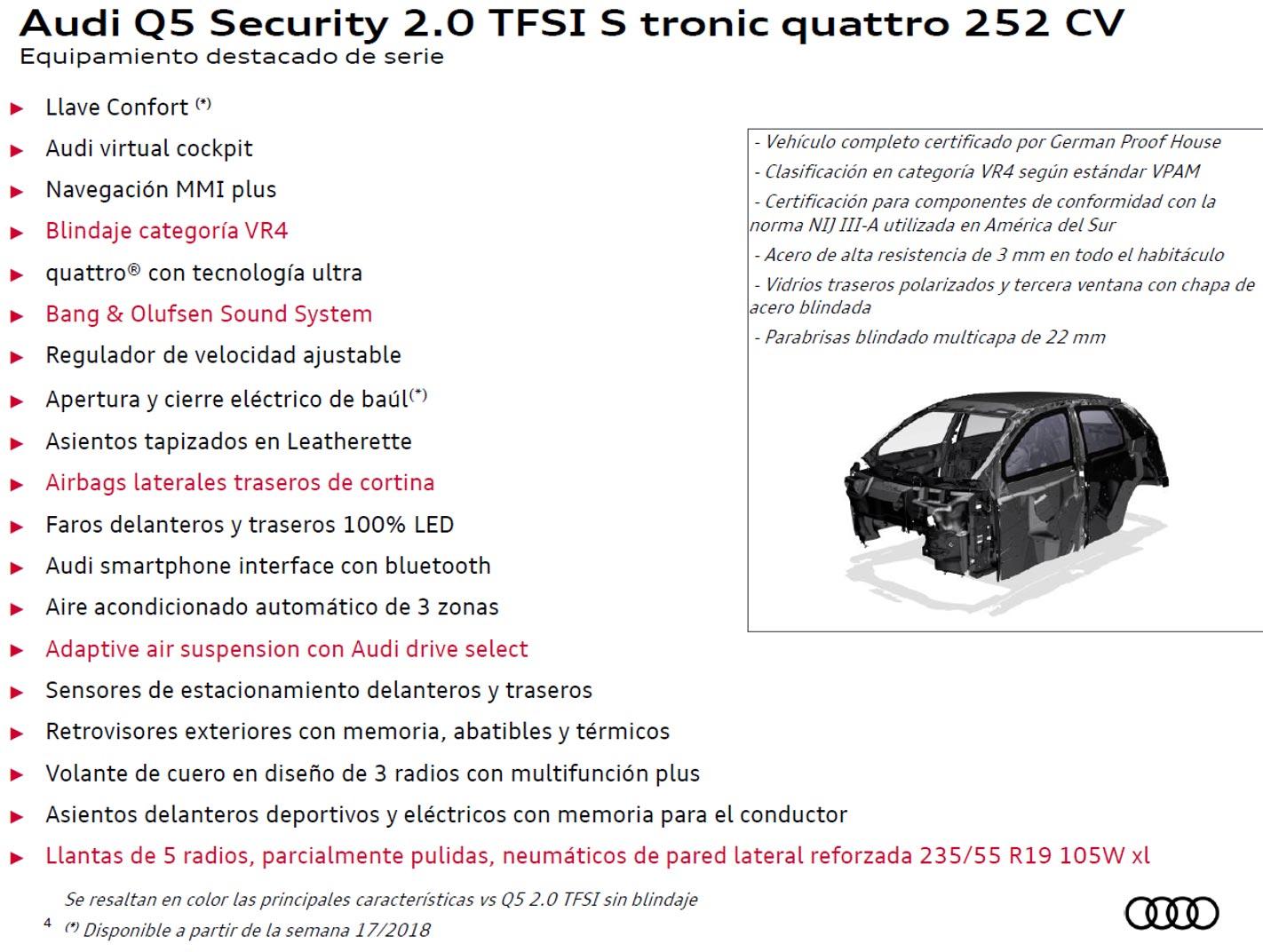 Equipamiento Audi Q5 Security