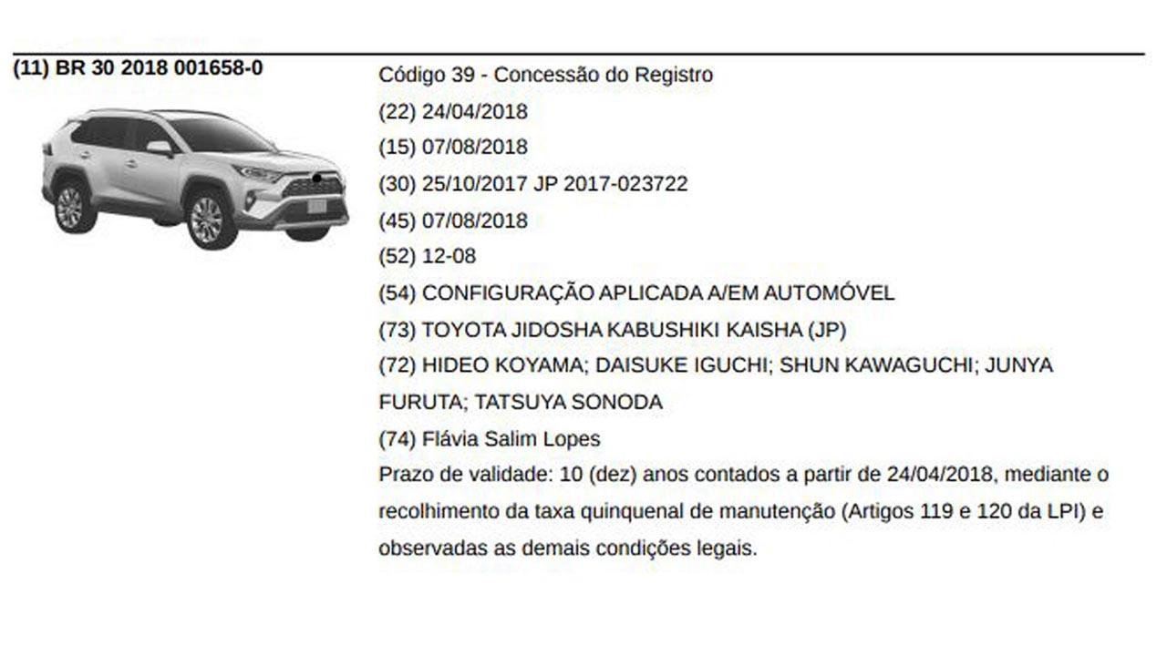 Toyota RAV 4 2019 INPI Brasil