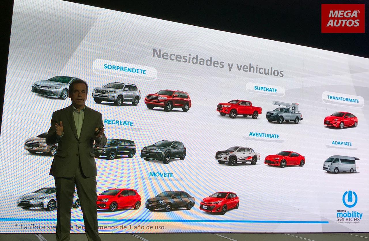 Toyota Mobility Services autos