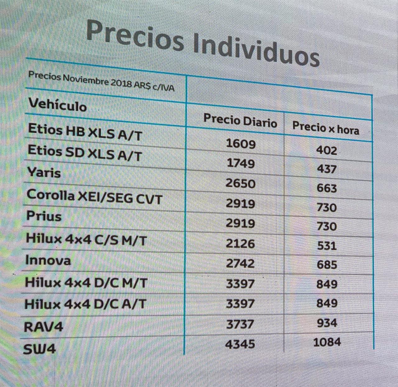 Precios Toyota Mobility Services