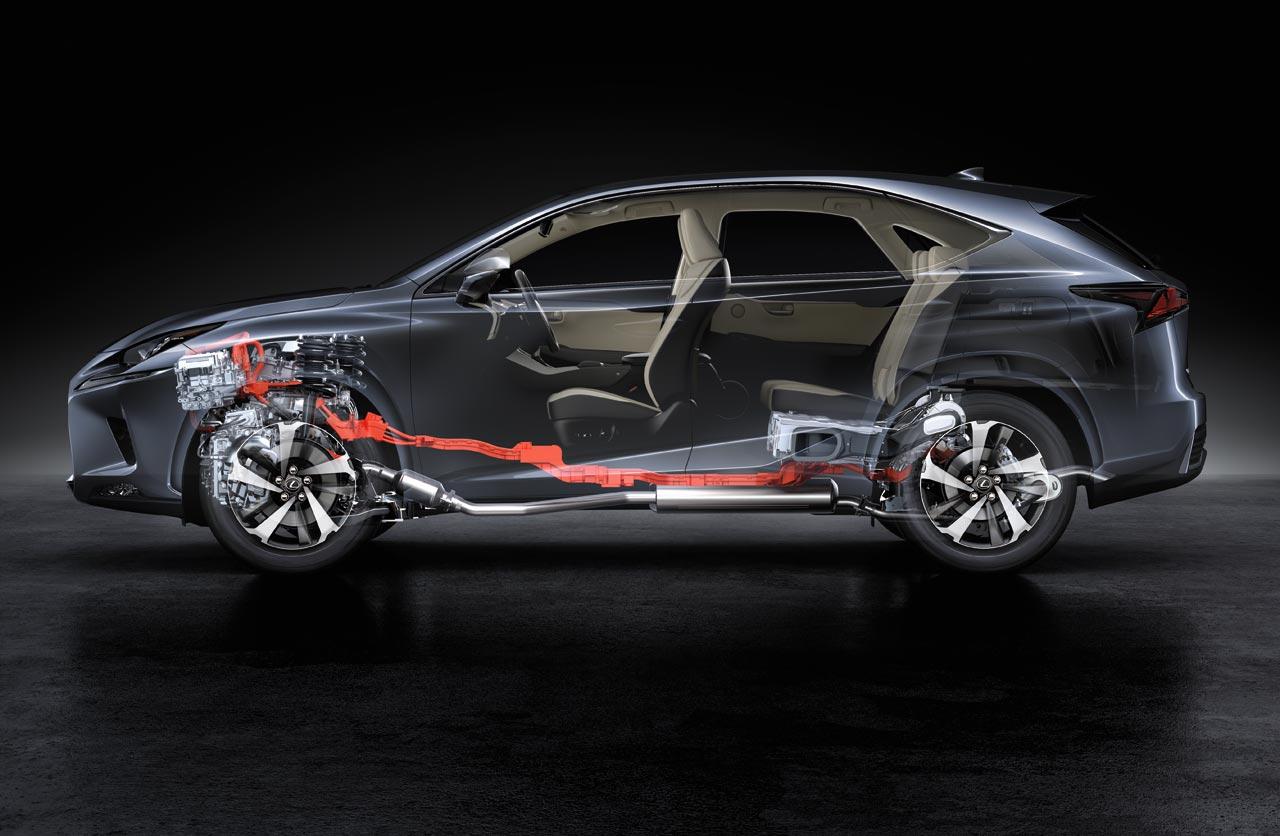 Tecnología híbrida Lexus