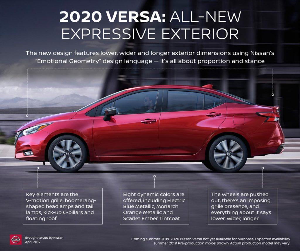 Nissan-Versa-2020-exterior - Mega Autos