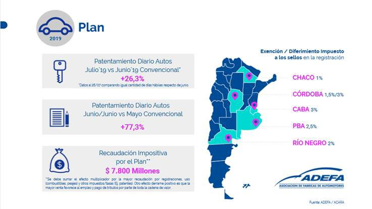 plan gobierno autos
