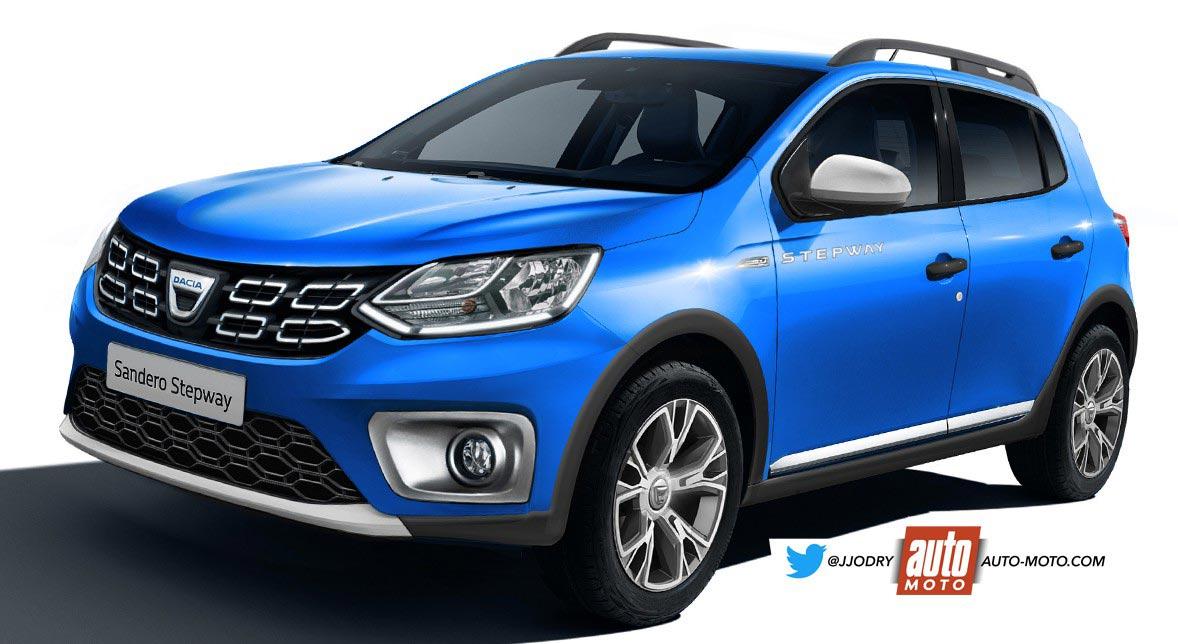 Futuro Renault Sandero