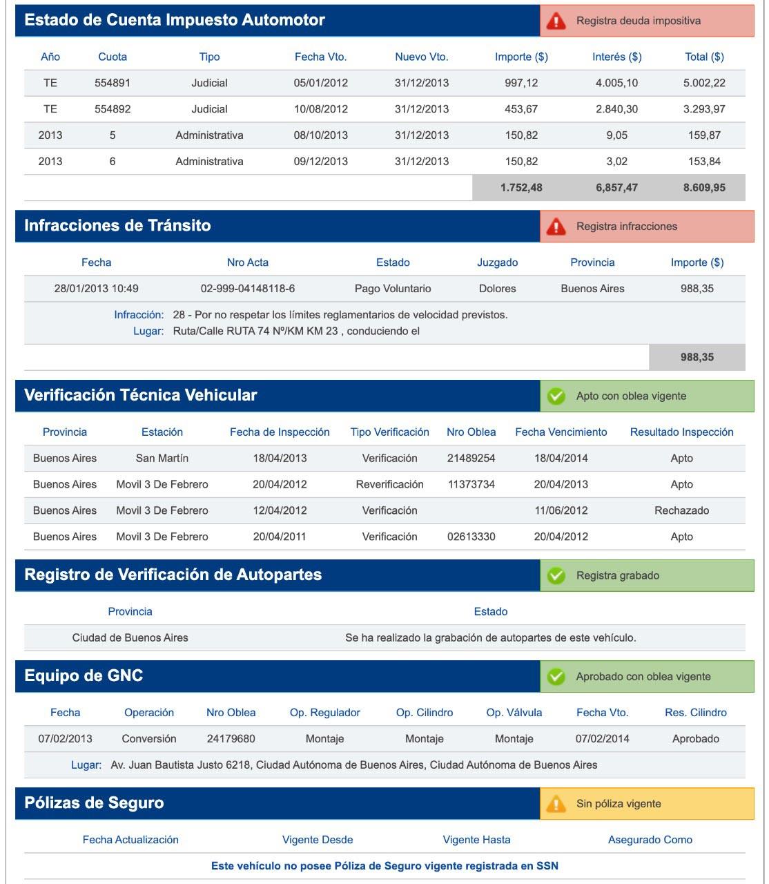 Info modelo Datacar