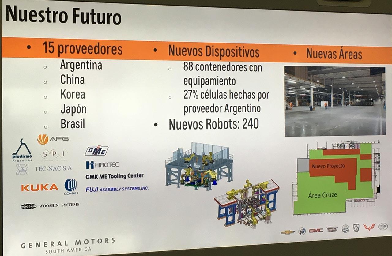 El futuro de la Planta Rosario de General Motors
