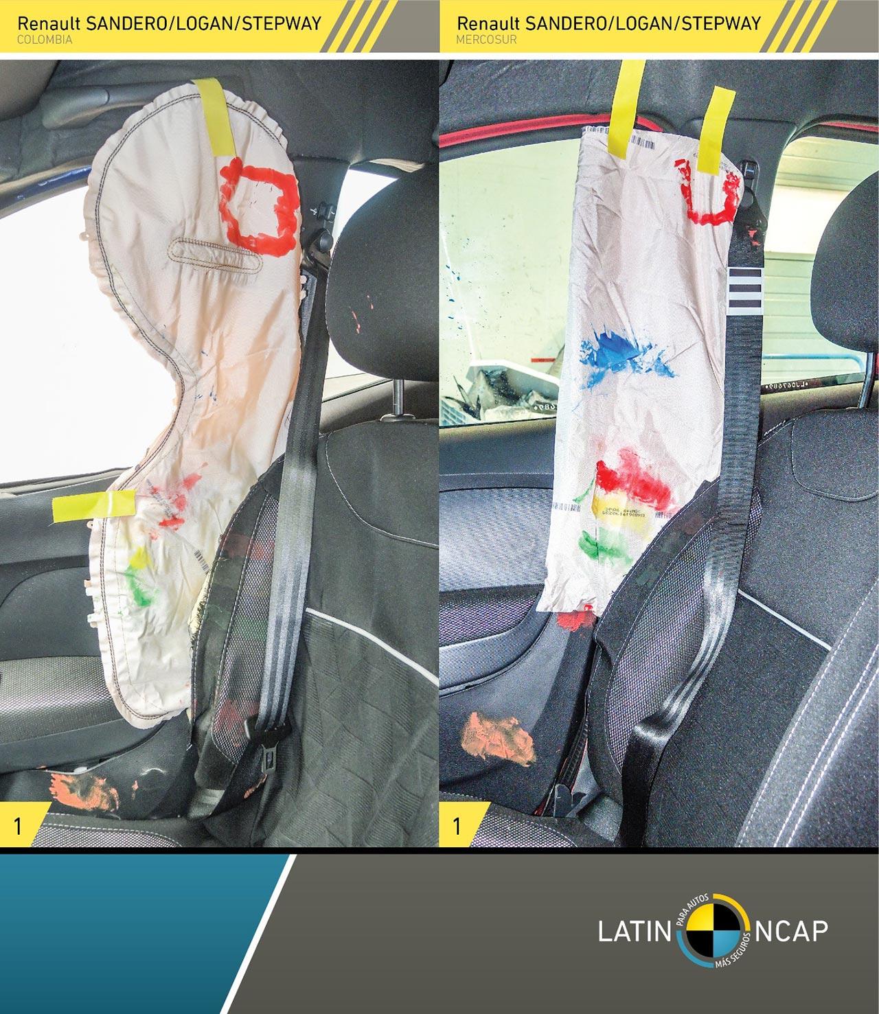 Renault Sandero Mercosur airbags distintos