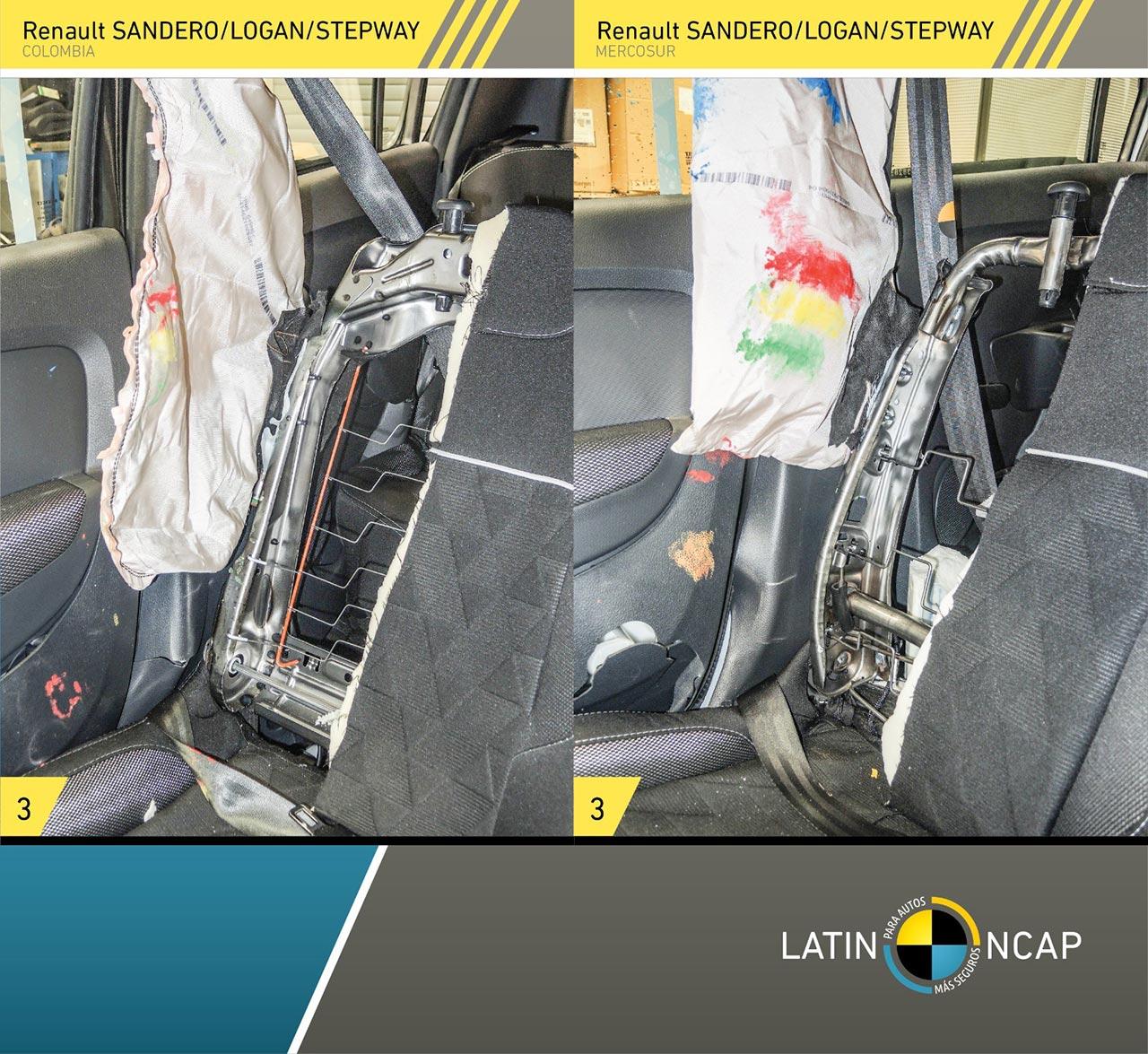 Renault Sandero Mercosur asientos diferencias Mercosur Colombia