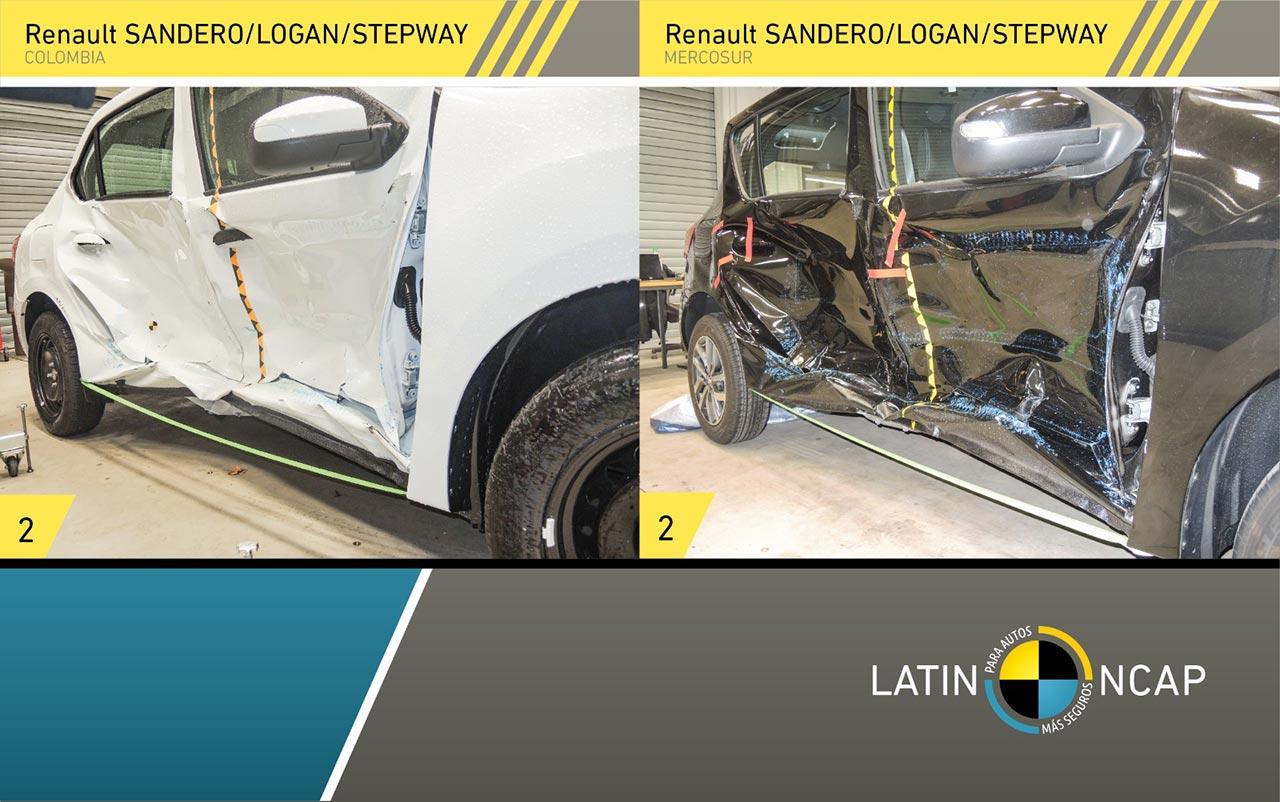 Renault Sandero Mercosur impacto lateral diferencias Mercosur Colombia