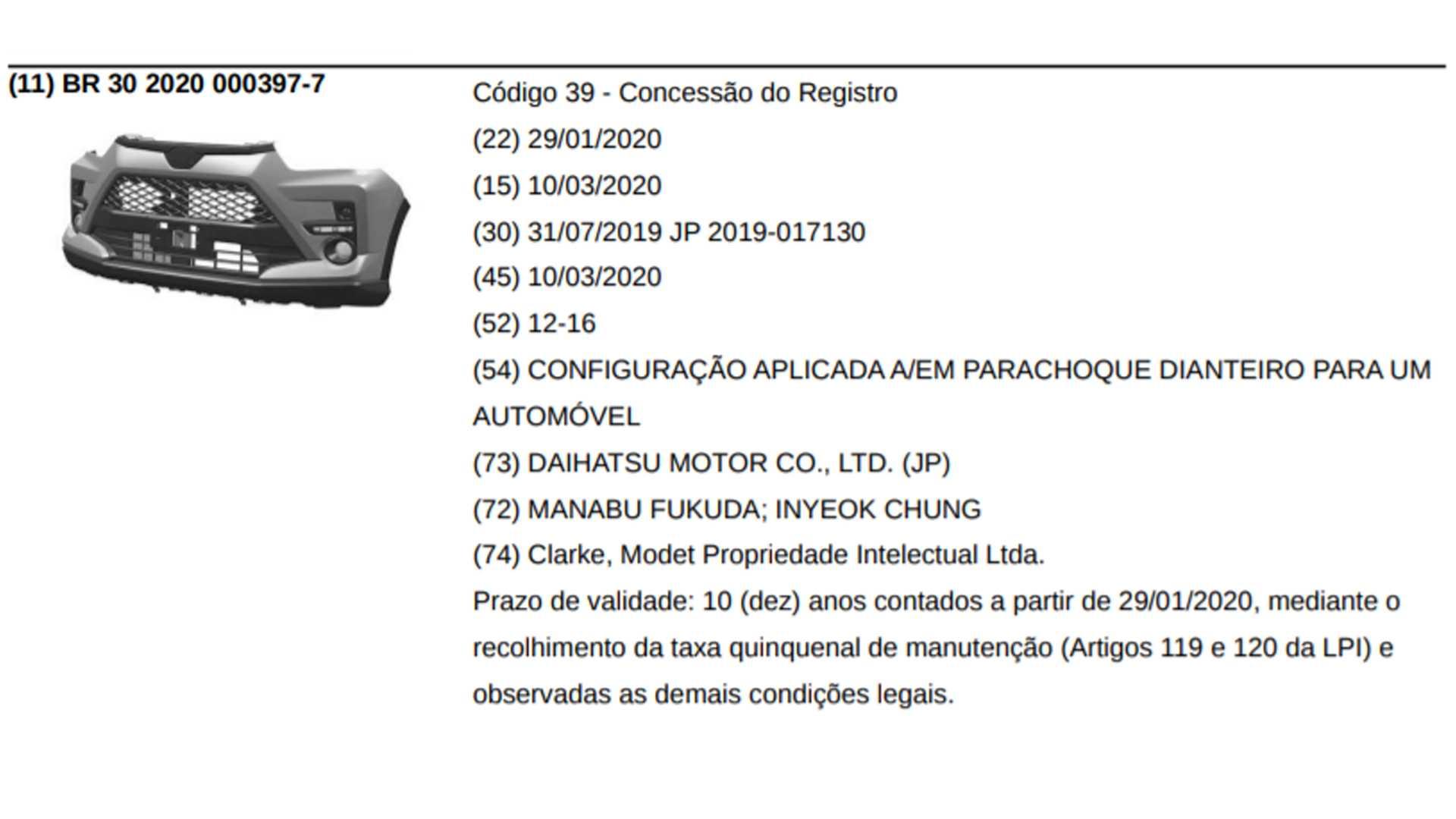 Toyota Raize INPI Brasil