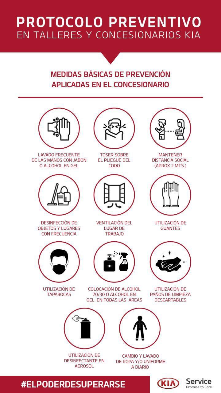 Kia protocolo preventivo concesionarios