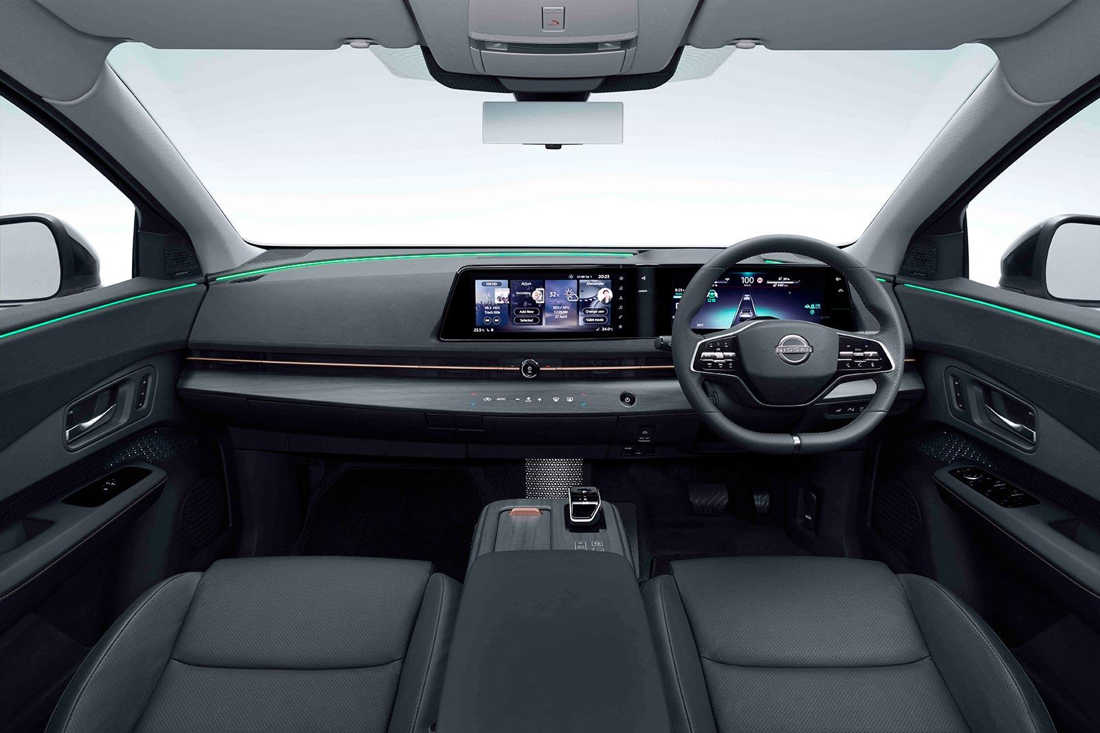 Interior Nissan Ariya