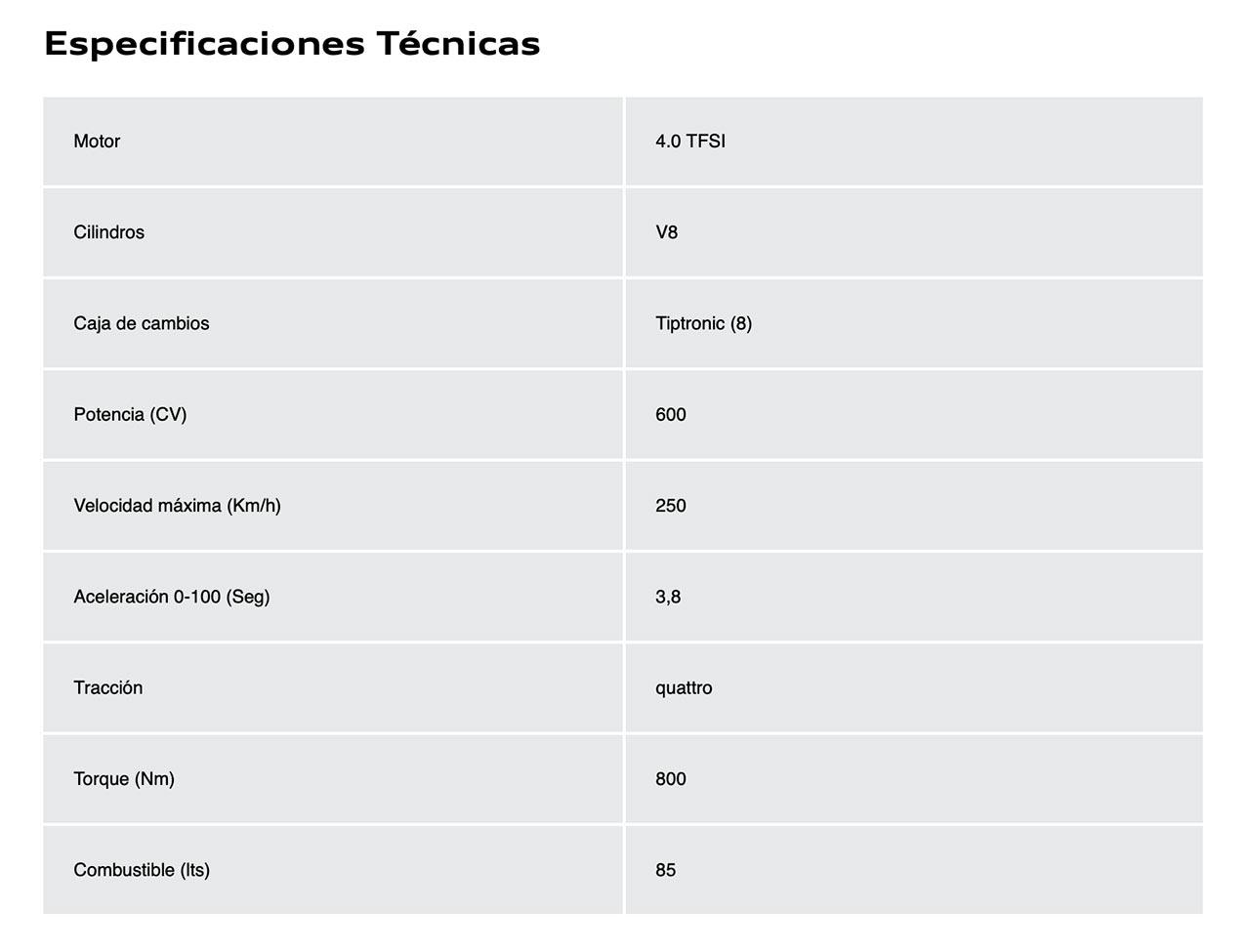 Especificaciones técnica Audi RS Q8