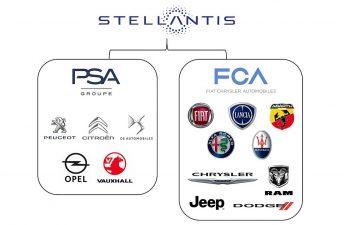 Stellantis, el nuevo gigante automotriz