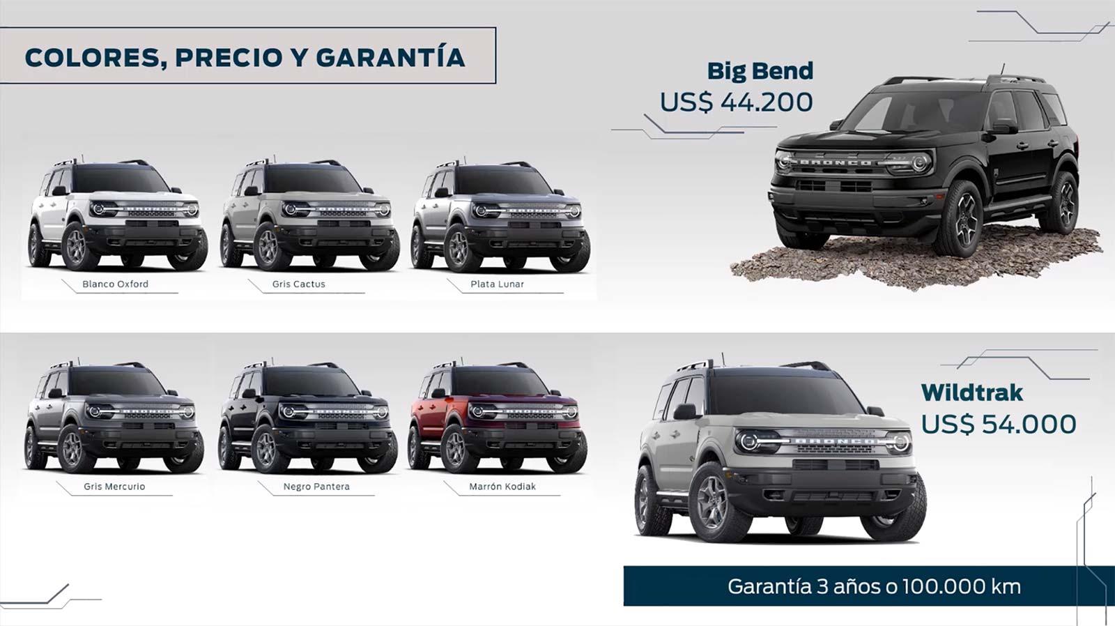 Ford Bronco Sport precios