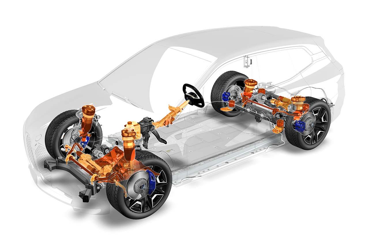 Plataforma BMW iX