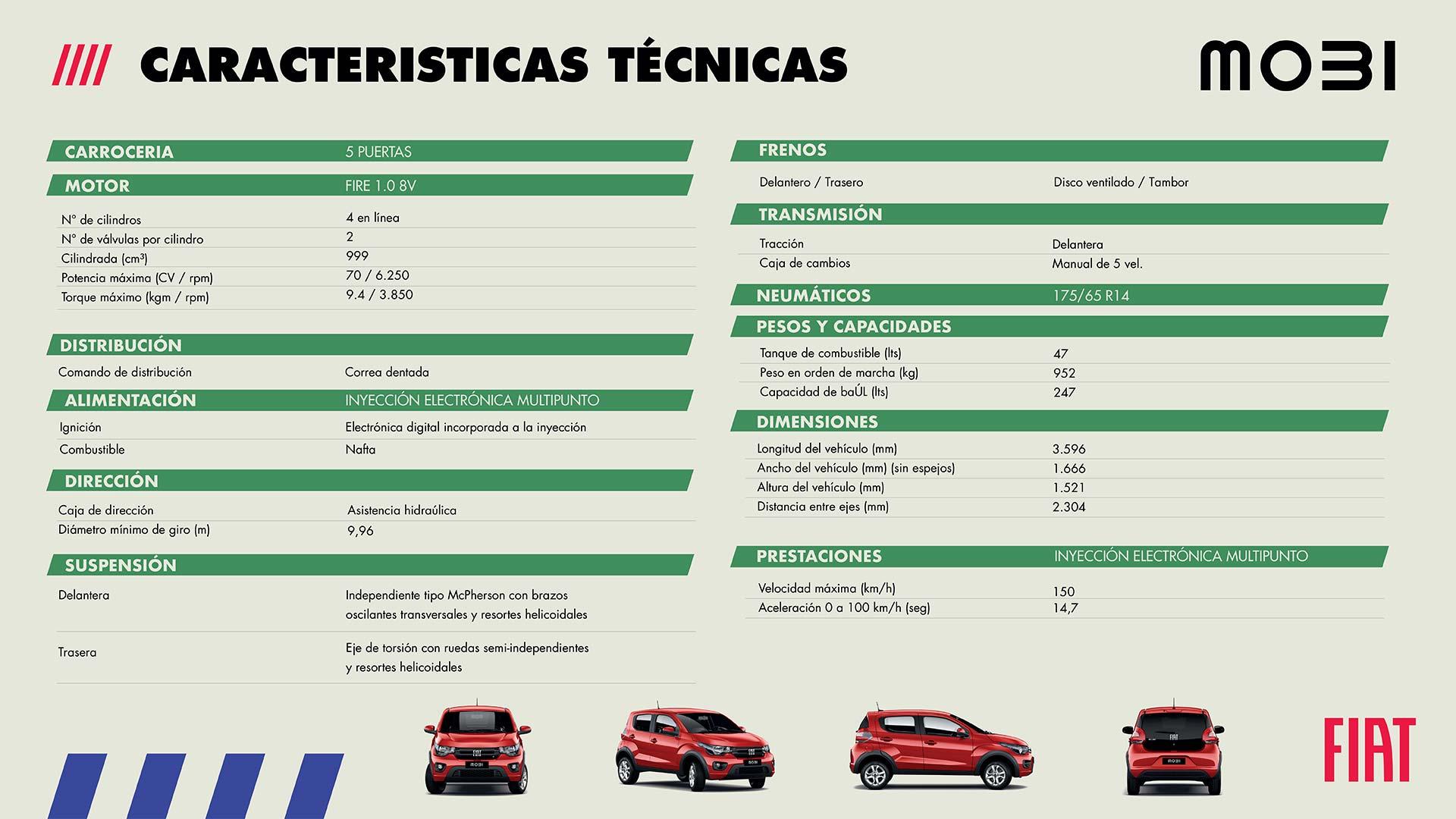 Ficha técnica Fiat Mobi 2021