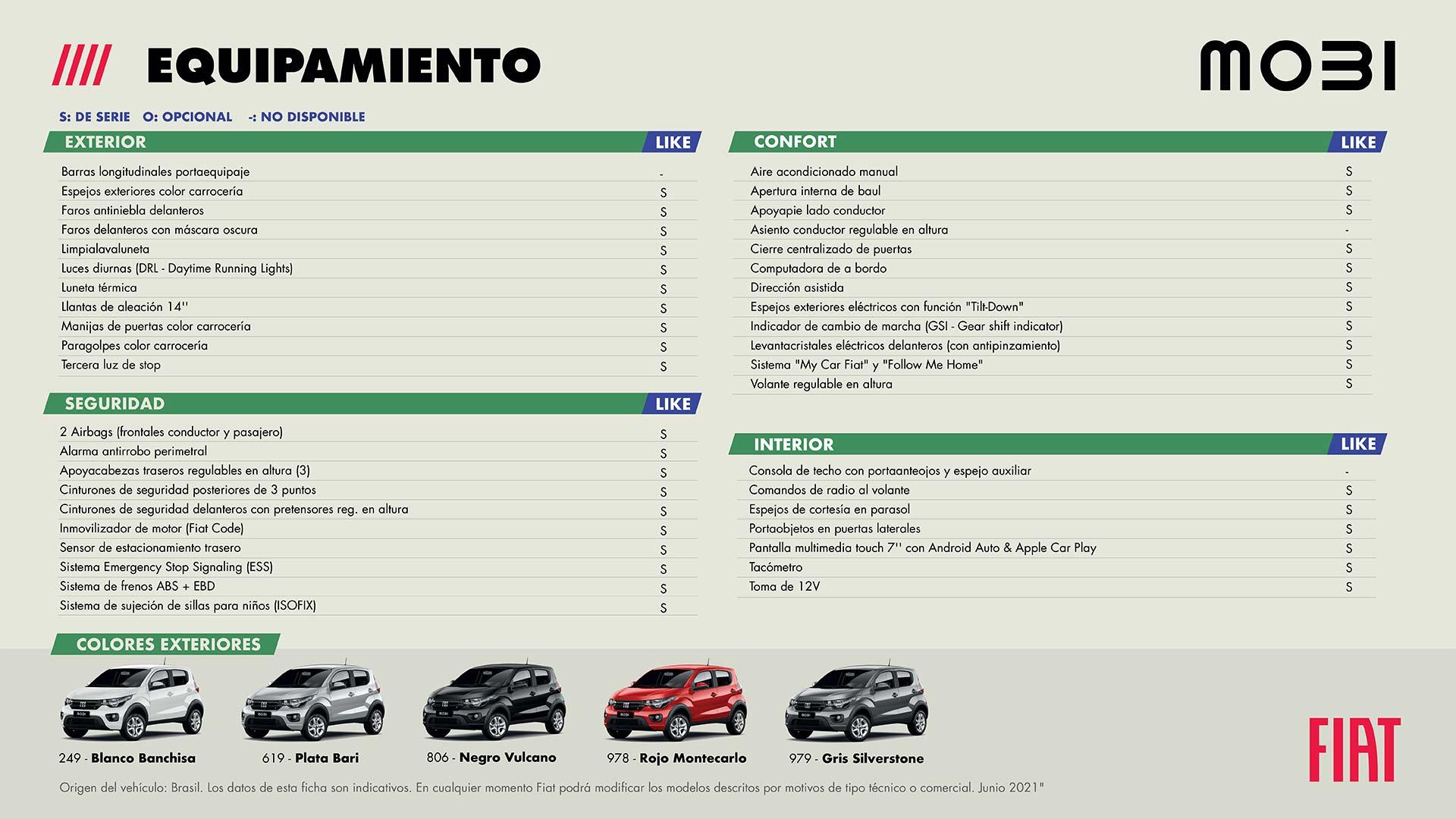 Equipamiento Fiat Mobi 2021